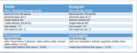 Captura de pantalla 2015-06-05 a la(s) 13.50.52