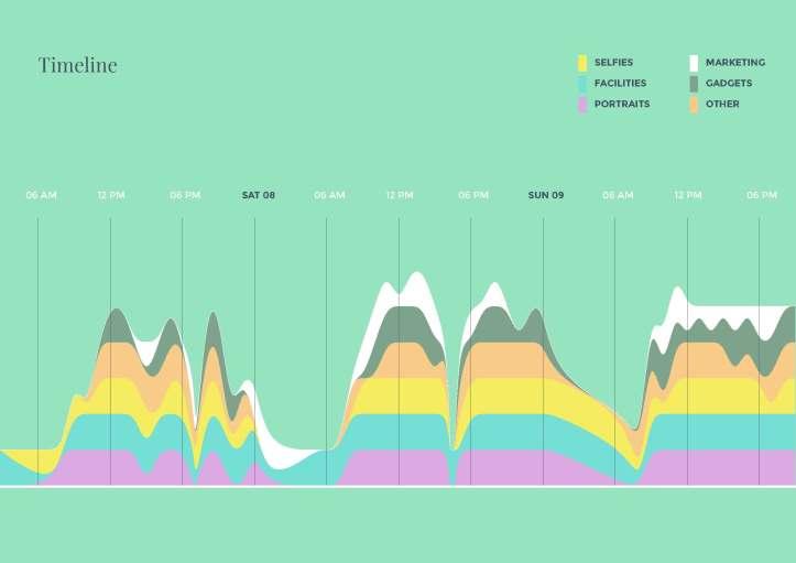 Infographics_BarcelonaGames_a4_v05_Página_3